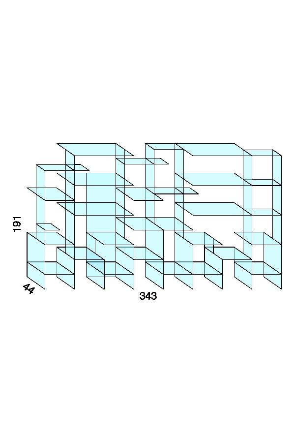 Opstelling met 2 sets M + 1 set C + 1 set E + 1 set R